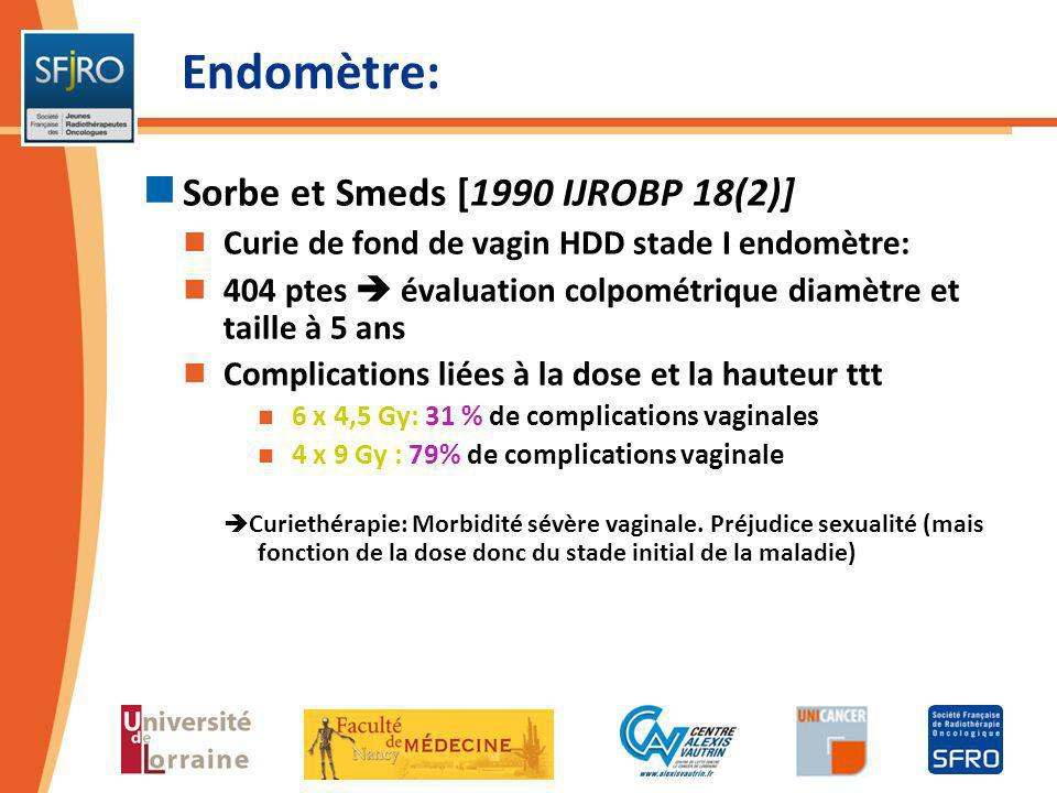 Endomètre: Sorbe et Smeds [1990 IJROBP 18(2)]